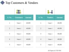 Top Customers And Vendors Ppt PowerPoint Presentation Gallery Good