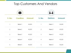 Top Customers And Vendors Ppt PowerPoint Presentation Infographic Template Picture