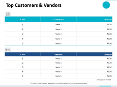 Top Customers And Vendors Ppt PowerPoint Presentation Inspiration Slide