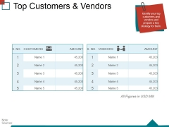 Top Customers And Vendors Ppt PowerPoint Presentation Layouts Shapes