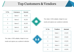 Top Customers And Vendors Ppt PowerPoint Presentation Pictures