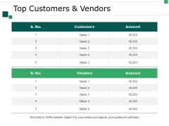 Top Customers And Vendors Ppt PowerPoint Presentation Summary Designs Download