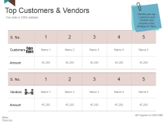 Top Customers And Vendors Ppt PowerPoint Presentation Summary Files