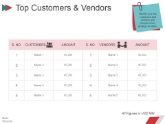 Top Customers And Vendors Ppt PowerPoint Presentation Summary