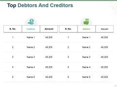 Top Debtors And Creditors Ppt PowerPoint Presentation Diagram Graph Charts