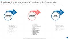 Top Emerging Management Consultancy Business Models Background PDF