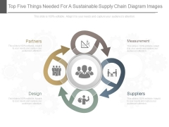 Top Five Things Needed For A Sustainable Supply Chain Diagram Images