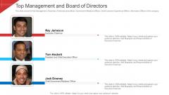 Top Management And Board Of Directors Portrait PDF