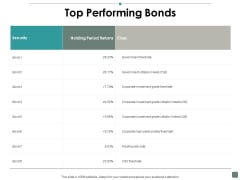 Top Performing Bonds Contribution Ppt PowerPoint Presentation Portfolio Deck