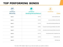 Top Performing Bonds Ppt PowerPoint Presentation Slides Example Introduction