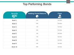 Top Performing Bonds Ppt PowerPoint Presentation Summary Example Topics