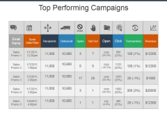 Top Performing Campaigns Ppt PowerPoint Presentation Summary Graphics