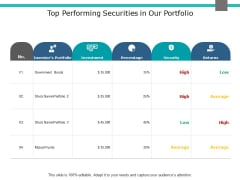 Top Performing Securities In Our Portfolio Ppt PowerPoint Presentation File Visuals