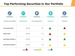 Top Performing Securities In Our Portfolio Ppt PowerPoint Presentation Professional Topics