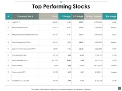 Top Performing Stocks Contribution Ppt PowerPoint Presentation Professional Deck