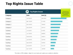 Top Rights Issue Table Ppt PowerPoint Presentation Gallery Information