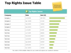 Top Rights Issue Table Ppt PowerPoint Presentation Summary Inspiration