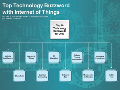 Top Technology Buzzword With Internet Of Things Ppt PowerPoint Presentation Gallery Influencers PDF