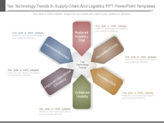 Top Technology Trends In Supply Chain And Logistics Ppt Powerpoint Templates