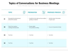 Topics Of Conversations For Business Meetings Ppt PowerPoint Presentation Outline Slide