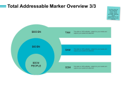 Total Addressable Marker Overview Circular Ppt PowerPoint Presentation Icon Background Image