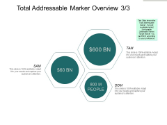 Total Addressable Marker Overview Marketing Ppt PowerPoint Presentation Inspiration Images