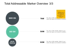 Total Addressable Marker Overview Ppt PowerPoint Presentation Infographic Template Graphics