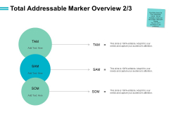 Total Addressable Marker Overview Process Ppt PowerPoint Presentation Slides Inspiration