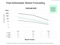Total Addressable Market Forecasting Ppt PowerPoint Presentation Portfolio Information