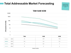Total Addressable Market Forecasting Ppt PowerPoint Presentation Summary Designs Download