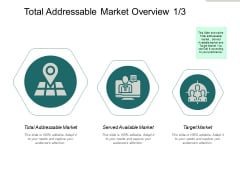 Total Addressable Market Overview Management Ppt PowerPoint Presentation Icon Good