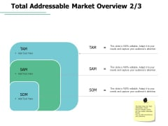 Total Addressable Market Overview Ppt PowerPoint Presentation Icon Guidelines