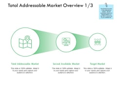 Total Addressable Market Overview Served Ppt PowerPoint Presentation Summary Professional