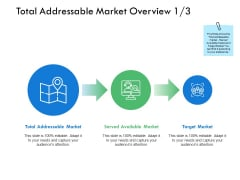 Total Addressable Market Overview Target Ppt PowerPoint Presentation Professional Icons