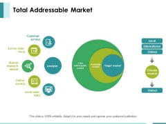 Total Addressable Market Ppt PowerPoint Presentation Outline Graphic Tips