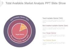 Total Available Market Analysis Ppt Slide Show