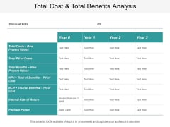 Total Cost And Total Benefits Analysis Ppt Powerpoint Presentation Icon Shapes