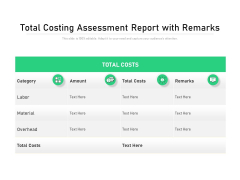 Total Costing Assessment Report With Remarks Ppt PowerPoint Presentation File Background Image PDF