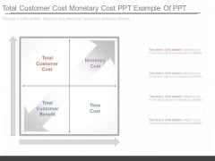 Total Customer Cost Monetary Cost Ppt Example Of Ppt