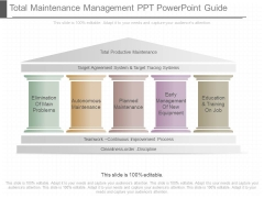 Total Maintenance Management Ppt Powerpoint Guide