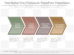 Total Market Entry Framework Powerpoint Presentation