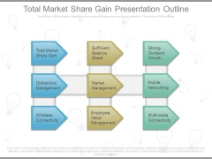 Total Market Share Gain Presentation Outline