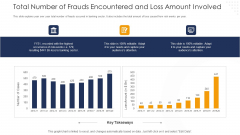 Total Number Of Frauds Encountered And Loss Amount Involved Clipart PDF
