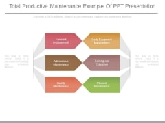 Total Productive Maintenance Example Of Ppt Presentation