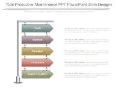Total Productive Maintenance Ppt Powerpoint Slide Designs