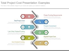 Total Project Cost Presentation Examples