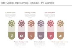 Total Quality Improvement Template Ppt Example