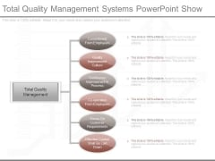 Total Quality Management Systems Powerpoint Show