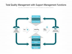 Total Quality Management With Support Management Functions Ppt PowerPoint Presentation Icon Styles PDF