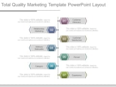 Total Quality Marketing Template Powerpoint Layout